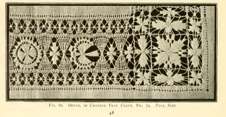 Chinese tray cloth detail