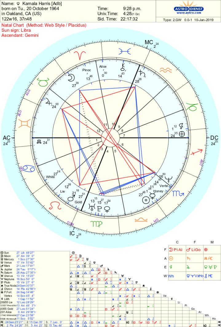 kamala harris chart2
